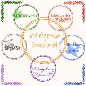 inteligencia-emocional-psicologa-benimaclet-nayra-santana