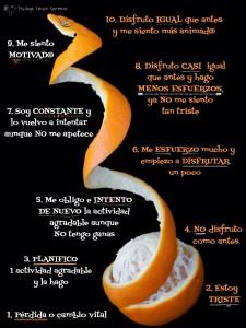 Espiral_positiva_actividades_agradables_II